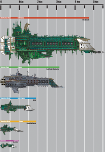 Battlefleet_Gothic_Scale_Chart_by_The_First_Magelord